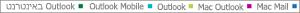 צילום מסך: רשימת לקוחות דואר אלקטרוני. לחץ על לקוח הדואר האלקטרוני לקבלת נתוני דיווח נוספים לגבי לקוח זה.