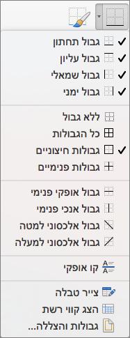 אפשרויות הגבול מוצגות עבור עיצוב הטבלה