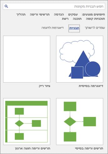 תצוגת דף התבנית ב- Visio