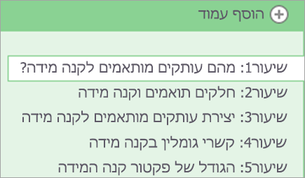 עמודים של Open Up Resources