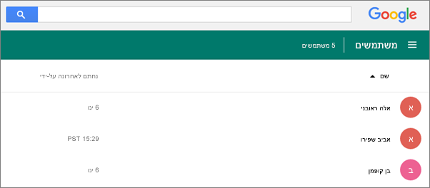 רשימת המשתמשים במרכז הניהול של Google.