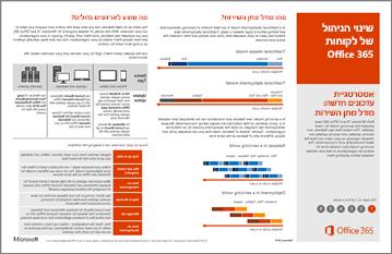 פוסטר מודל: ניהול שינוי עבור לקוחות Office 365