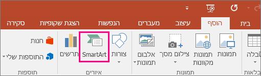 הצגת לחצן SmartArt בכרטיסיה 'הוספה'