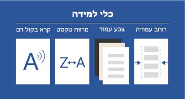 ארבעה כלי למידה זמינים שהופכים מסמכים לקריאים יותר