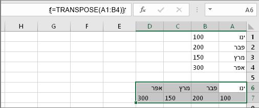 תוצאת הנוסחה כאשר תוכן התאים A1:B4 מועבר לתאים A6:D7