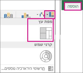 תרשים מפת עץ באפשרות בכרטיסיה 'הוספה' ב- Office 2016 עבור Windows