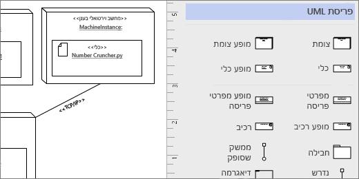 פריסת UML סטנסיל, הצורות דוגמה בדף
