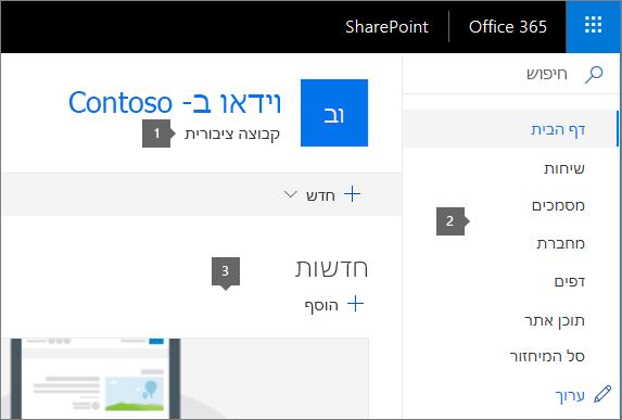 דף הבית של אתר הצוות של SharePoint