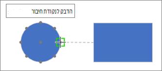 הצורה ' יעד ' מציגה תיאור כלי: הדבקה לנקודת חיבור