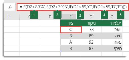 "משפט IF מקונן מורכב - הנוסחה ב- E2 היא =IF(B2>97,""A+"",IF(B2>93,""A"",IF(B2>89,""A-"",IF(B2>87,""B+"",IF(B2>83,""B"",IF(B2>79,""B-"",IF(B2>77,""C+"",IF(B2>73,""C"",IF(B2>69,""C-"",IF(B2>57,""D+"",IF(B2>53,""D"",IF(B2>49,""D-"",""F""))))))))))))"