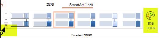 באפשרותך לשנות את הצבע או הסגנון של הגרפיקה באמצעות האפשרויות בכרטיסיה ' עיצוב SmartArt ' ברצועת הכלים.