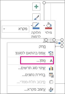 הפקודה 'גופן' בתפריט הקיצור משמשת לשינוי גופן מקרא התרשים