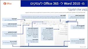 תמונה ממוזערת עבור המדריך למעבר מ- Word 2010 ל- Office 365