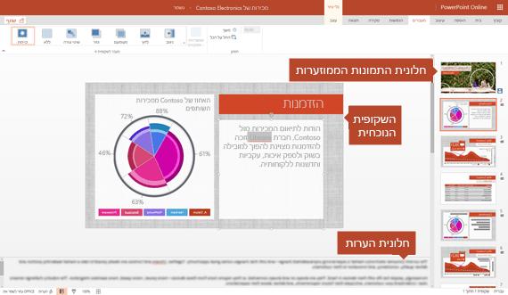 תצוגת עריכה ב- PowerPoint Online