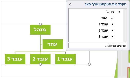 הצגת דוגמה של תרשים ארגוני של SmartArt