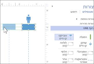 קו חיים של רצף UML