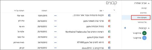 מסמכים שאנשים שיתפו איתך מופיעים בתצוגה 'פריטים ששותפו איתי' ב- OneDrive for Business.