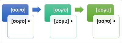 דוגמה של תהליך הדגשה