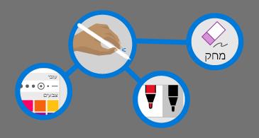 ארבעה עיגולים: אחד עם מחק, אחד עם יד שאוחזת עט, אחד עם לוח צבעים ואחד עם שני עטים