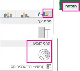 סוג תרשים 'קרני שמש' בכרטיסיה 'הוספה' ב- Office 2016 עבור Windows