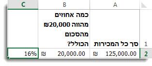 $125,000 בתא a2, $20,000 בתא b2 ו- 16% בתא c2