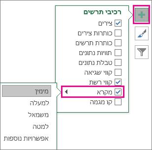 רכיבי תרשים > מקרא ב- Excel