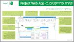 יצירת פרוייקטים במדריך להתחלה מהירה של Project Web App