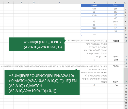 דוגמאות של פונקציות מקוננות כדי לספור את מספר הערכים הייחודיים בין כפילויות