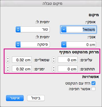 הגדר את הרווח בין הטבלה שנבחרה גוף הטקסט תחת מרחק מהטקסט המקיף.