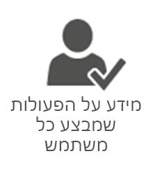 מידע PMO על מי עושה מה