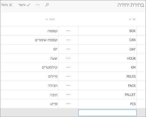 צילום מסך: בחר יחידת ותיאור של ברשימה יחידה