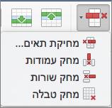 מחק טבלה ב- Office for Mac