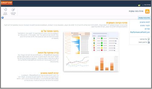 מרכז הבינה העסקית ממוטב עבור אחסון רכיבי בינה עסקית