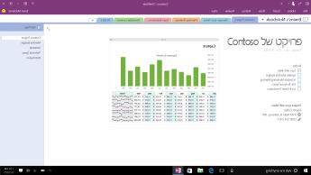 מחברת OneNote עם עמוד של פרוייקט Contoso שמציג רשימת משימות לביצוע ותרשים עמודות עם מבט כולל על ההוצאות החודשיות.