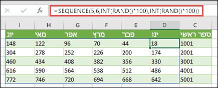 דוגמה לפונקציה SEQUENCE המקוננות עם INT ו- RAND ליצירת ערכת נתונים לדוגמה