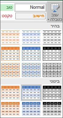 אפשרויות גלריית הסגנונות של Excel עבור 'עצב כטבלה'