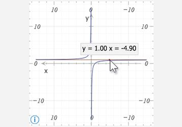 גרף מתמטיקה לדוגמה ב- OneNote עבור Windows 10