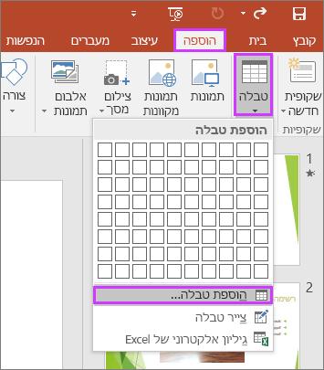הצגת האפשרות 'טבלה' בכרטיסיה 'הוספה' ברצועת הכלים ב- PowerPoint