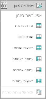 אפשרויות סגנון טבלה של Windows Mobile