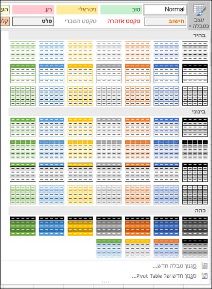 גלריית הסגנונות של טבלאות Excel