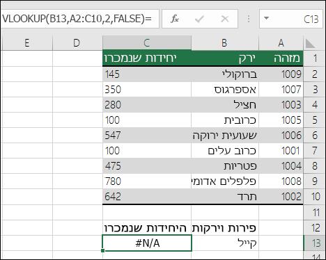 שגיאה #NA ב- VLOOKUP: ערך בדיקת המידע אינה בעמודה הראשונה של מערך הטבלה