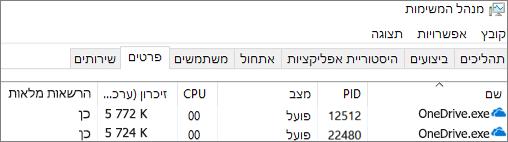 צילום מסך של מנהל המשימות המציג OneDrive.exe