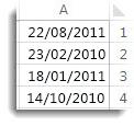 תאריכים לא ממוינים בגליון עבודה