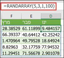 הפונקציה RANDARRAY עם הארגומנטים Min, Max ו- Decimal