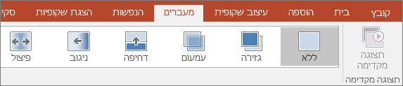הכרטיסיה 'מעברים' ברצועת הכלים ב- PowerPoint.