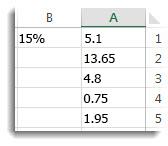 המספרים בעמודה A מוכפלים ב- 15%