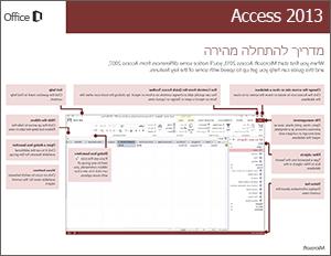 מדריך להתחלה מהירה של Access 2013