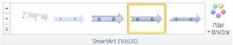 הקבוצה 'סגנונות SmartArt' בכרטיסיה 'עיצוב' תחת 'כלי SmartArt'