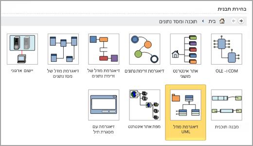 בחר דיאגרמת מודל UML