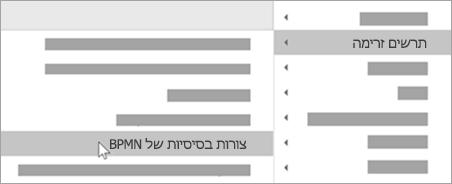 הוסף צורות בסיסיות של BPMN לצורות שלך.